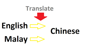 Translate Malay to Chinese   TranslationServices sg